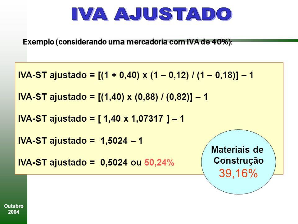 IVA AJUSTADO Exemplo (considerando uma mercadoria com IVA de 40%): IVA-ST ajustado = [(1 + 0,40) x (1 – 0,12) / (1 – 0,18)] – 1.